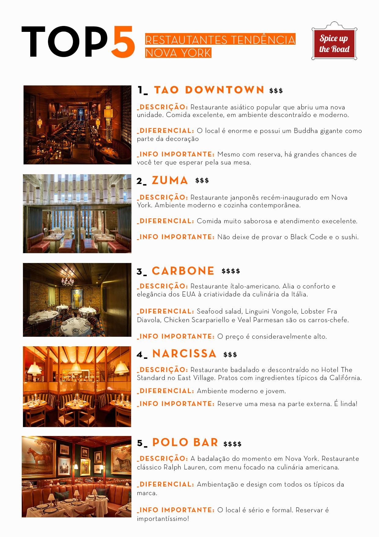 TOP-restaurantes-NY