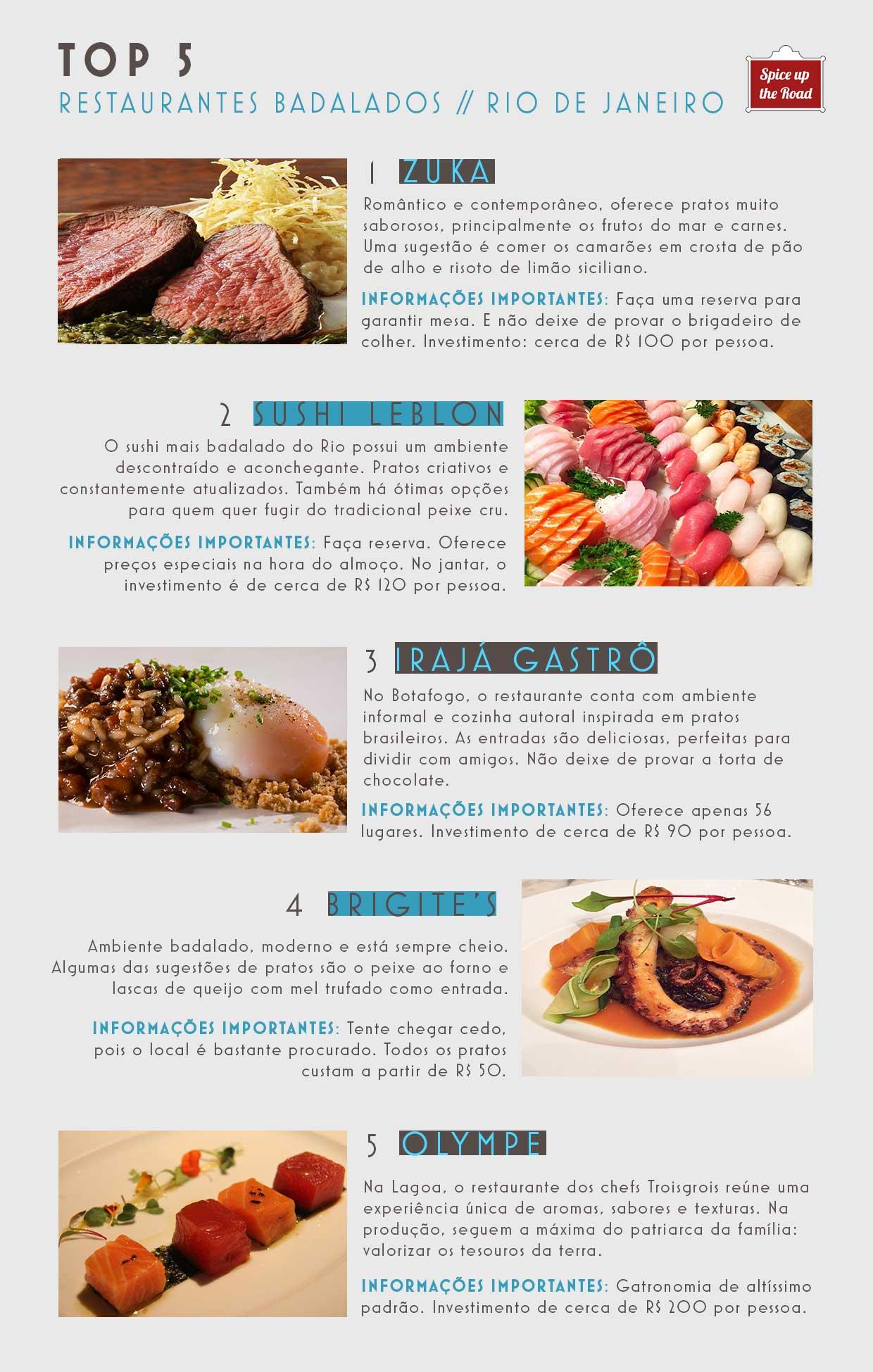 Top5-restaurantes-Rio-atualizado