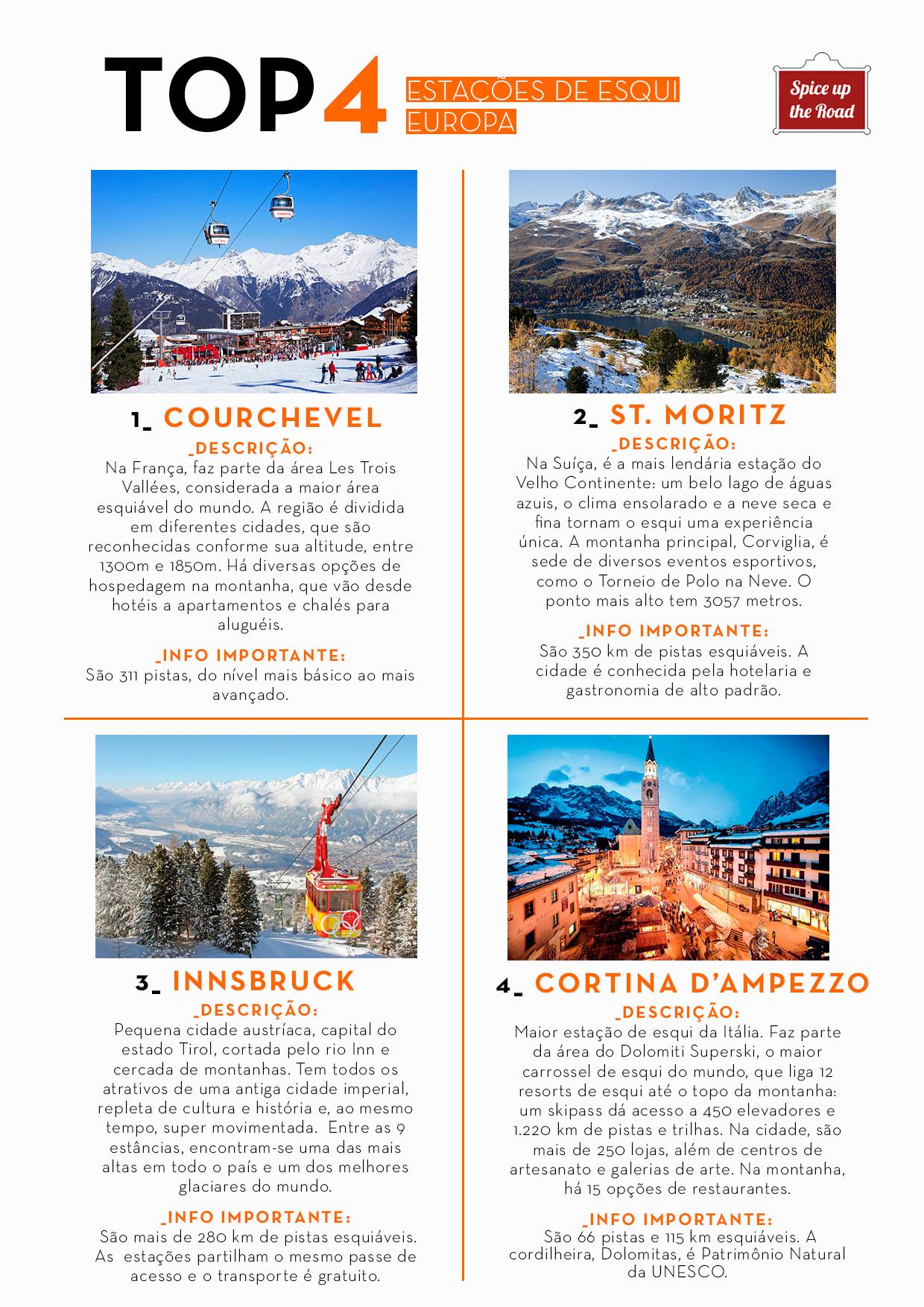 top-04-estações-de-esqui-Europa