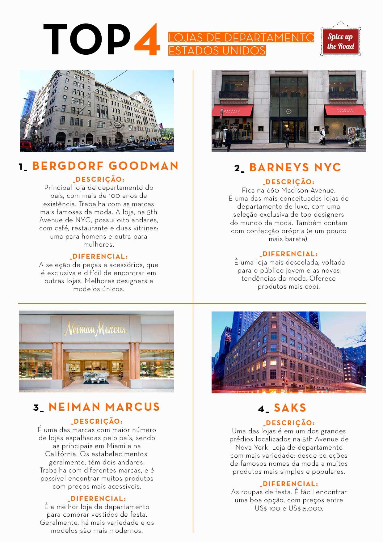top4-lojas-de-departamento-EUA