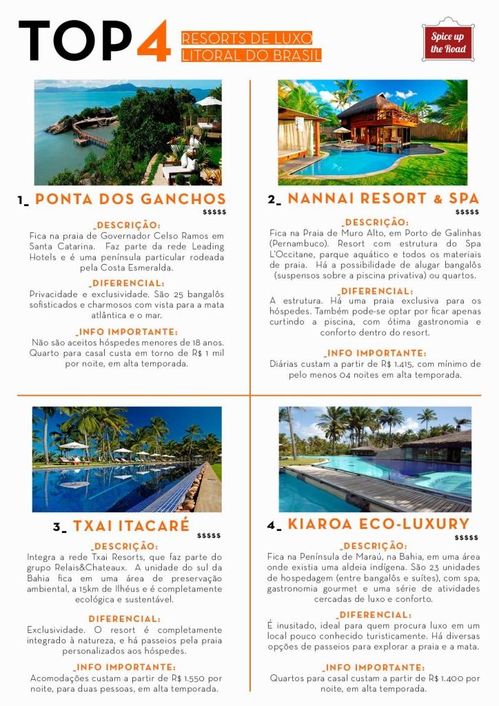 top-04-resorts-de-luxo-brasil