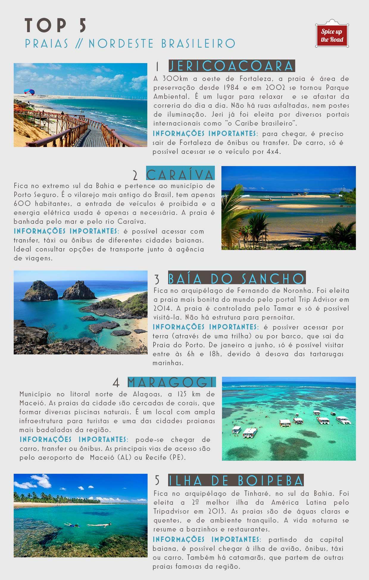 top-05-praias-do-nordeste