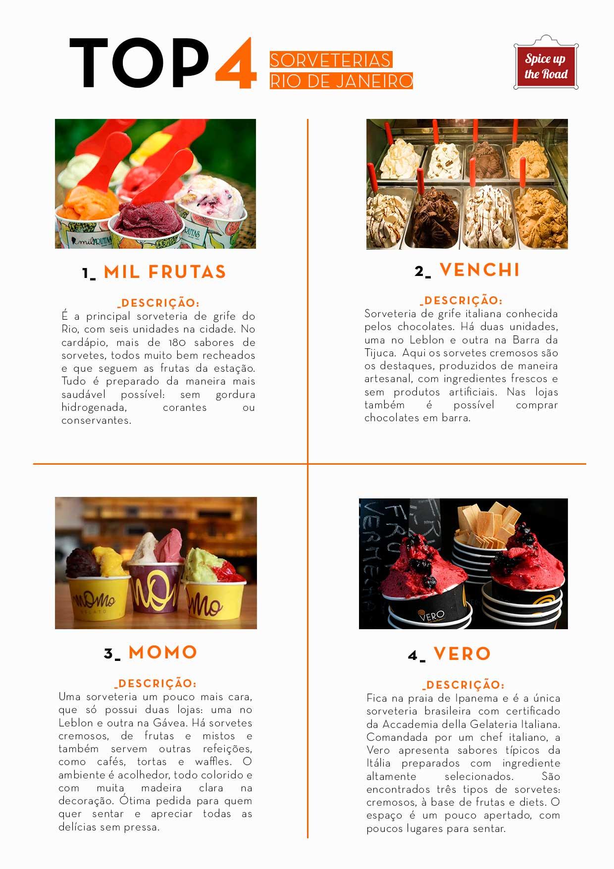 top-04-sorveterias-no-RJ