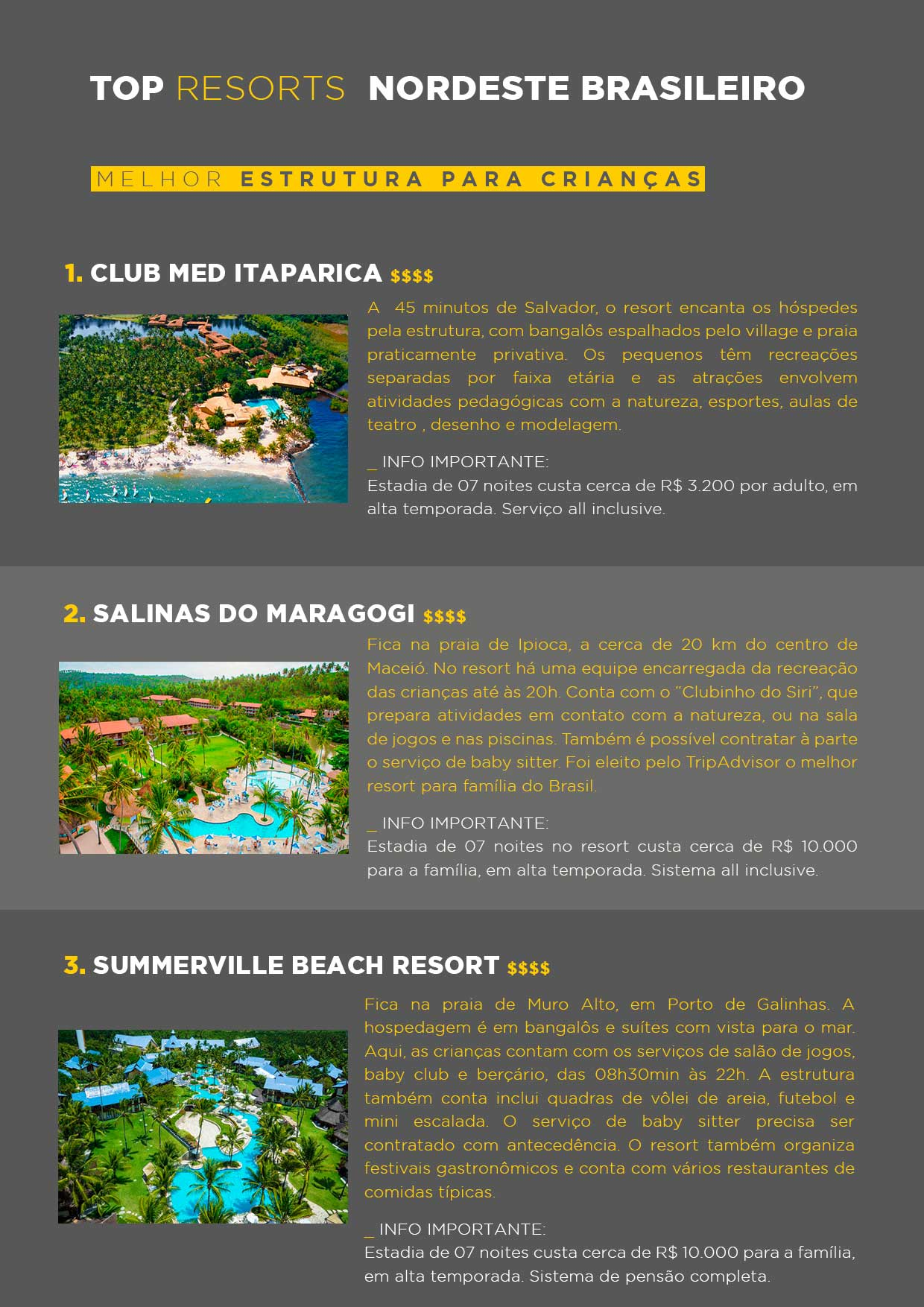 top-03-resorts-para-crianças-nordeste