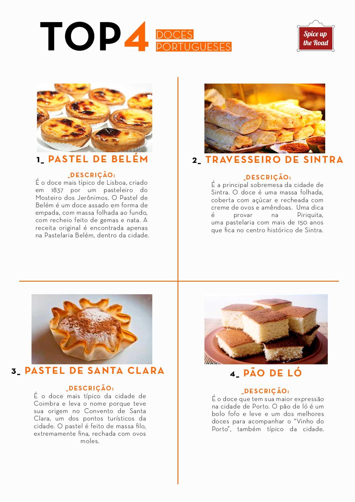 top-04-doces-portuguesees